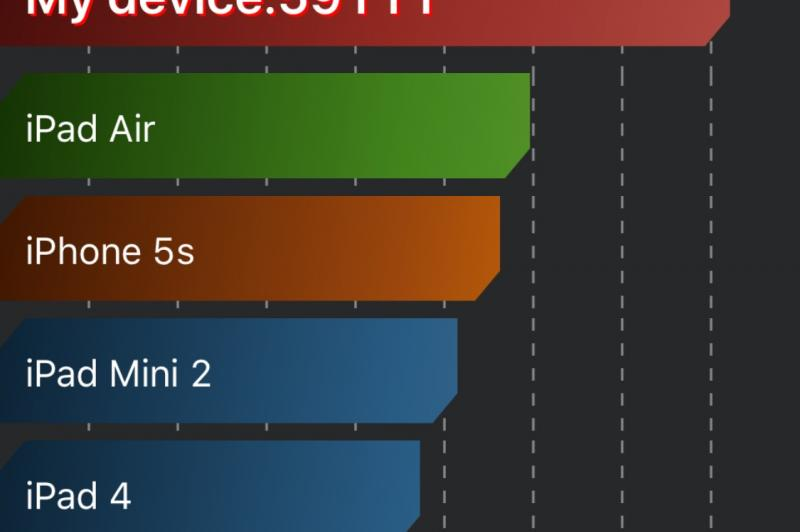Apple iPhone 6s Plus - Benchmark-uri: Apple-iPhone-6s-Benchmark-uri_018.jpg