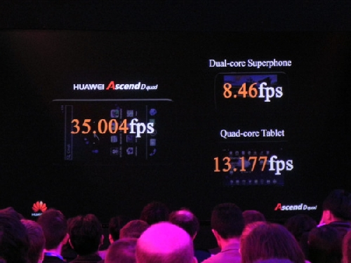Huawei - Live blogging Mobile World Congress 2012 - imaginea 25
