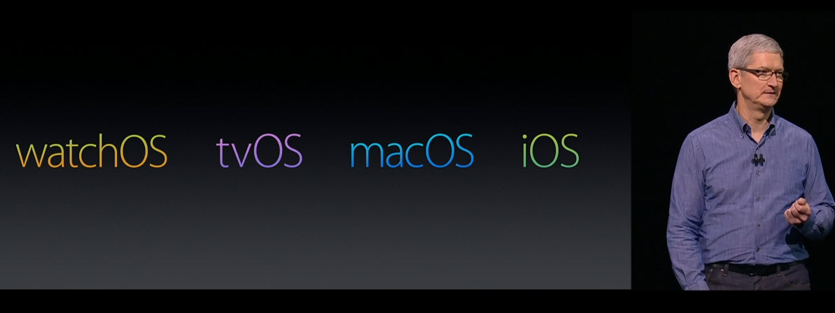 WWDC 2016 Live Blogging: Lansare iOS 10, OS X 10.12, MacBook Pro 2016 si Apple Watch 2 - imaginea 242