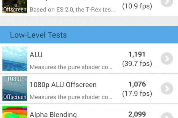 Allview X2 Twin - Benchmark-uri